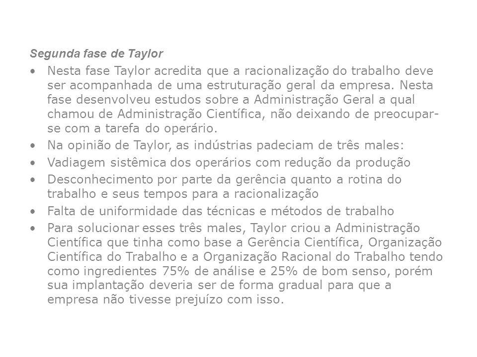Segunda fase de Taylor Nesta fase Taylor acredita que a racionalização do trabalho deve ser acompanhada de uma estruturação geral da empresa. Nesta fa