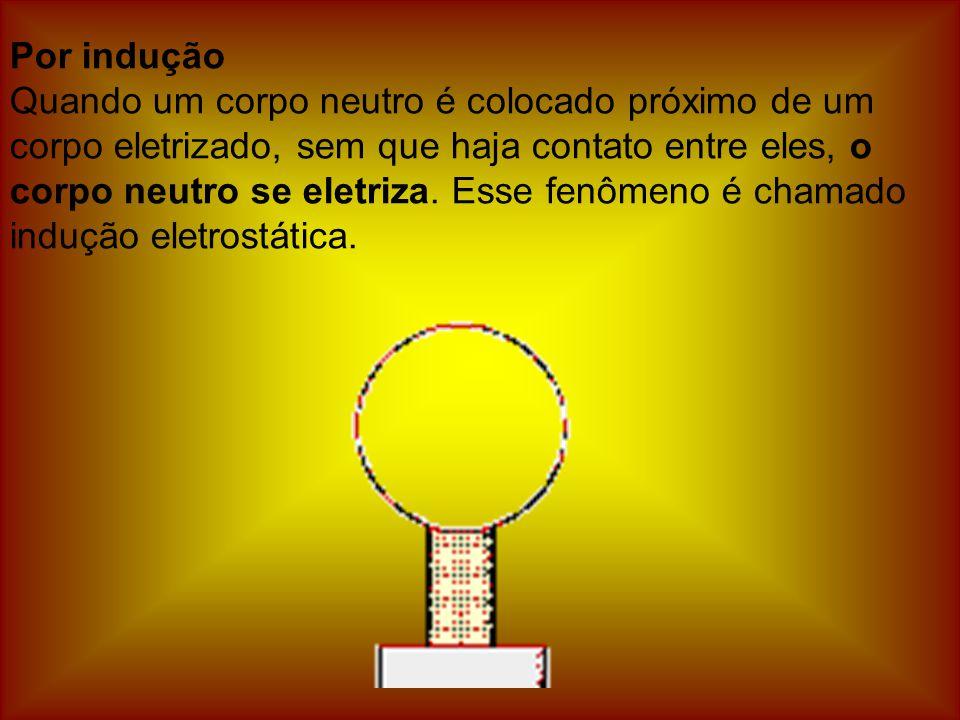 Por indução Quando um corpo neutro é colocado próximo de um corpo eletrizado, sem que haja contato entre eles, o corpo neutro se eletriza.
