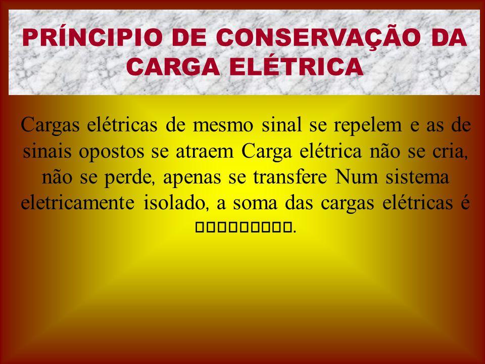 PRÍNCIPIO DE CONSERVAÇÃO DA CARGA ELÉTRICA Cargas elétricas de mesmo sinal se repelem e as de sinais opostos se atraem Carga elétrica não se cria, não