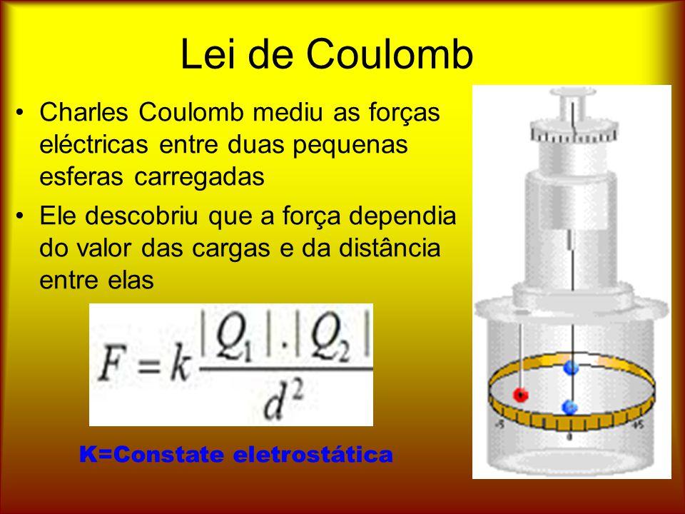 Lei de Coulomb Charles Coulomb mediu as forças eléctricas entre duas pequenas esferas carregadas Ele descobriu que a força dependia do valor das cargas e da distância entre elas K=Constate eletrostática