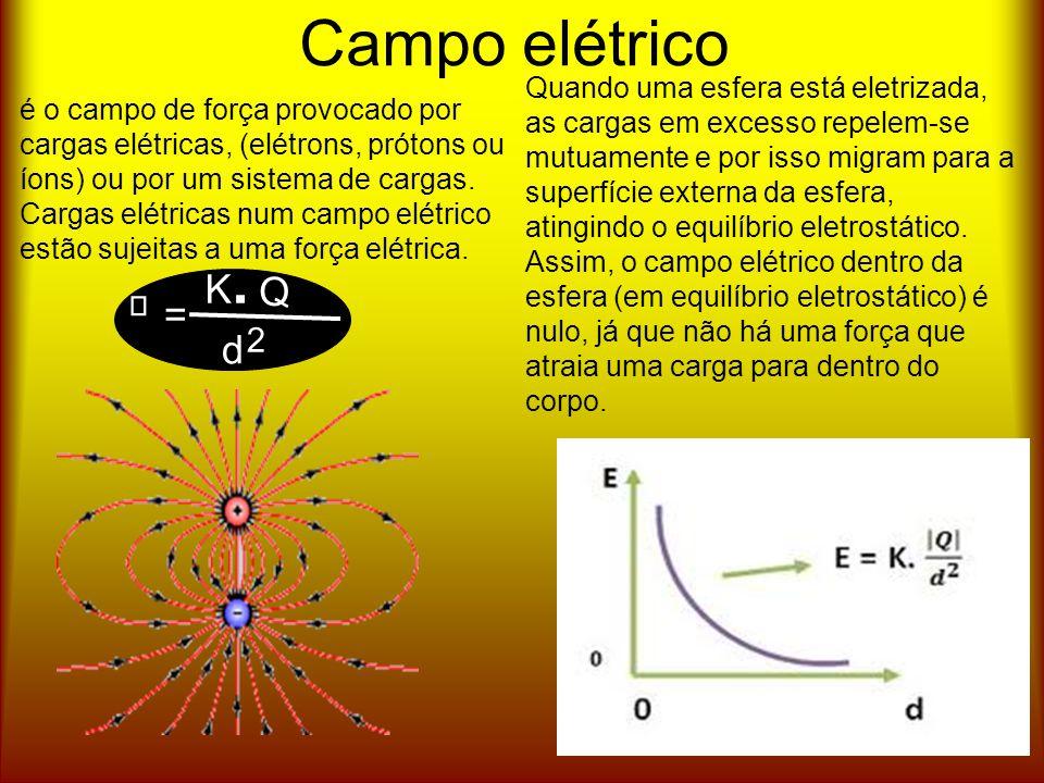 Campo elétrico é o campo de força provocado por cargas elétricas, (elétrons, prótons ou íons) ou por um sistema de cargas. Cargas elétricas num campo