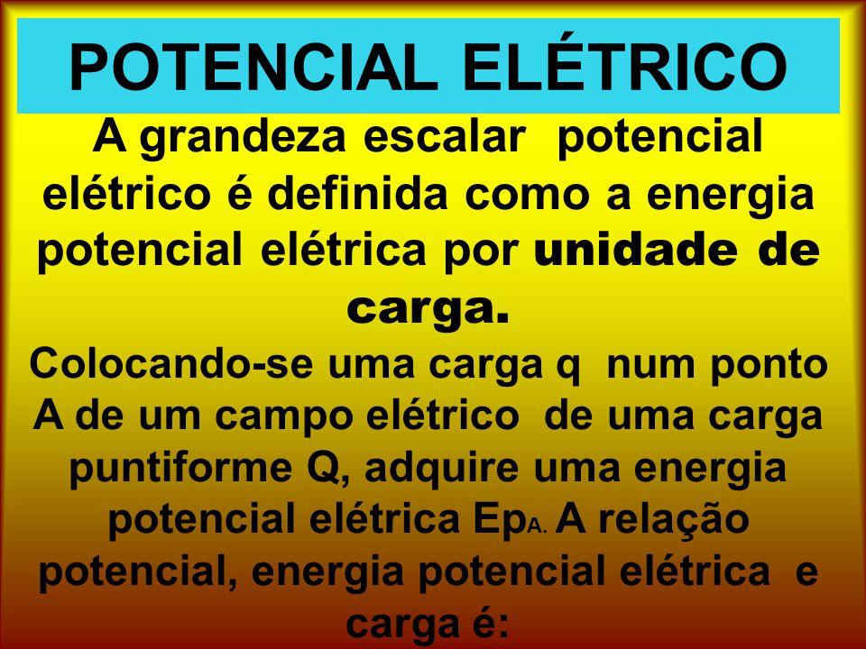 POTENCIAL ELÉTRICO A grandeza escalar potencial elétrico é definida como a energia potencial elétrica por unidade de carga.