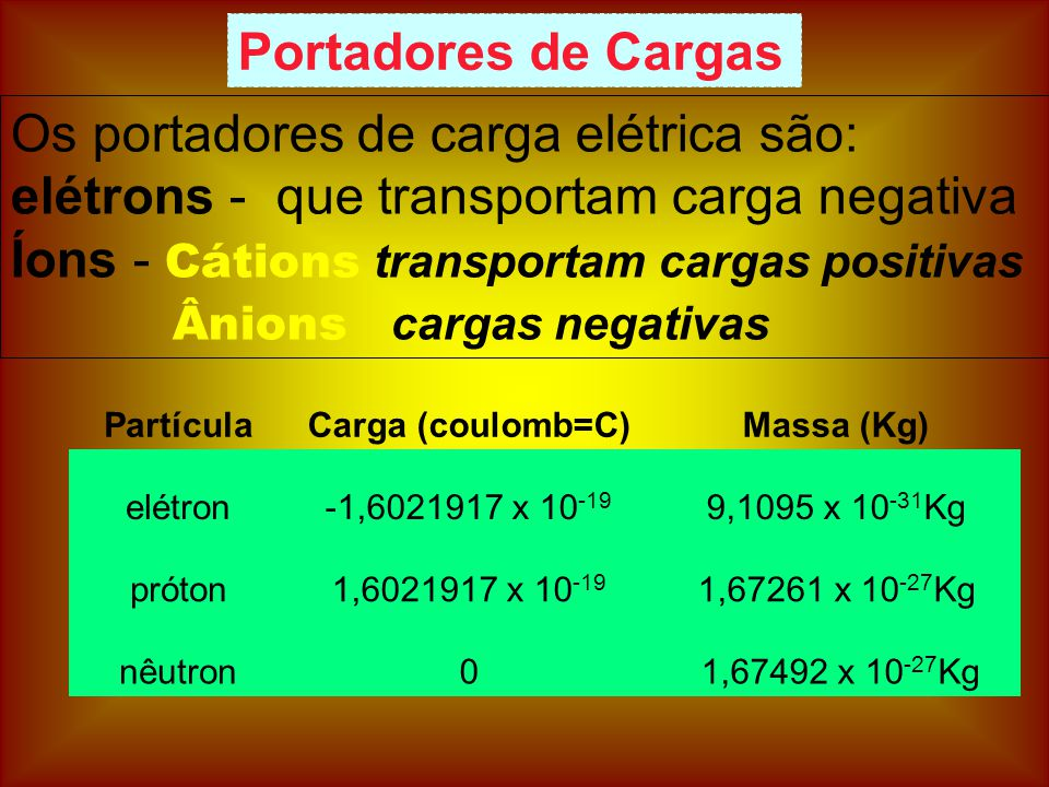 POTENCIAL DE VÁRIAS CARGAS Q3Q3 VP=VP= P d1d1 d3d3 d2d2 Q1Q1 Q2Q2 V 1 +V 2 +V3V3 O POTENCIAL NUMA REGIÃO SOBRE A INFLUÊNCIA DE VÁRIOS CAMPOS É A SOMA DOS POTENCIAIS ELÉTRICOS GERADO POR ESSES CAMPOS
