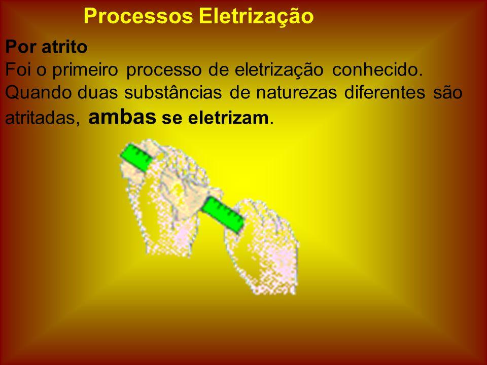Por atrito Foi o primeiro processo de eletrização conhecido. Quando duas substâncias de naturezas diferentes são atritadas, ambas se eletrizam. Proces