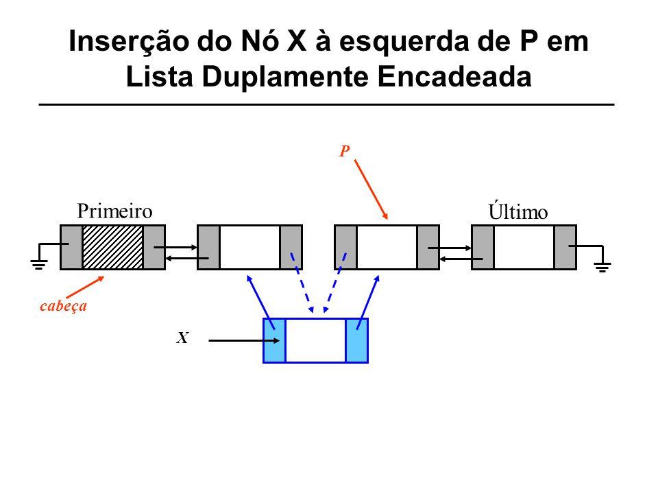 Inserção do Nó X à esquerda de P em Lista Duplamente Encadeada cabeça P X Primeiro Último