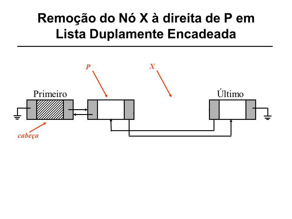 Remoção do Nó X à direita de P em Lista Duplamente Encadeada cabeça P X PrimeiroÚltimo