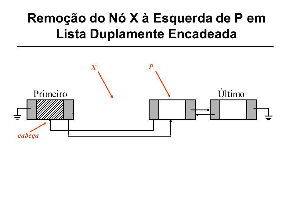 Remoção do Nó X à Esquerda de P em Lista Duplamente Encadeada cabeça P X PrimeiroÚltimo
