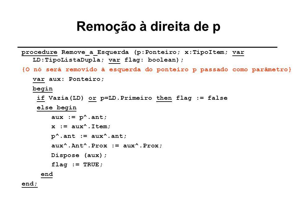 Remoção à direita de p procedure Remove_a_Esquerda (p:Ponteiro; x:TipoItem; var LD:TipoListaDupla; var flag: boolean); {O nó será removido à esquerda do ponteiro p passado como parâmetro} var aux: Ponteiro; begin if Vazia(LD) or p=LD.Primeiro then flag := false else begin aux := p^.ant; x := aux^.Item; p^.ant := aux^.ant; aux^.Ant^.Prox := aux^.Prox; Dispose (aux); flag := TRUE; end end;