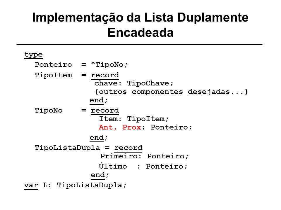 Implementação da Lista Duplamente Encadeada type Ponteiro = ^TipoNo; TipoItem = record chave: TipoChave; {outros componentes desejadas...} end; TipoNo = record Item: TipoItem; Ant, Prox: Ponteiro; end; TipoListaDupla = record Primeiro: Ponteiro; Último: Ponteiro; end; var L: TipoListaDupla;