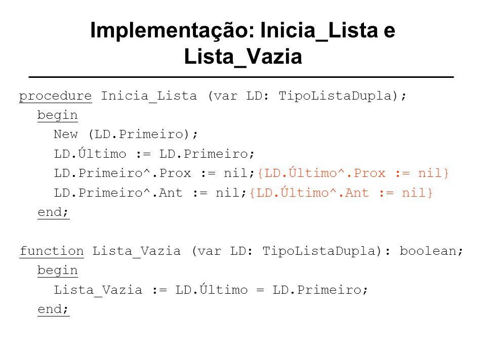 Implementação: Inicia_Lista e Lista_Vazia procedure Inicia_Lista (var LD: TipoListaDupla); begin New (LD.Primeiro); LD.Último := LD.Primeiro; LD.Primeiro^.Prox := nil;{LD.Último^.Prox := nil} LD.Primeiro^.Ant := nil;{LD.Último^.Ant := nil} end; function Lista_Vazia (var LD: TipoListaDupla): boolean; begin Lista_Vazia := LD.Último = LD.Primeiro; end;