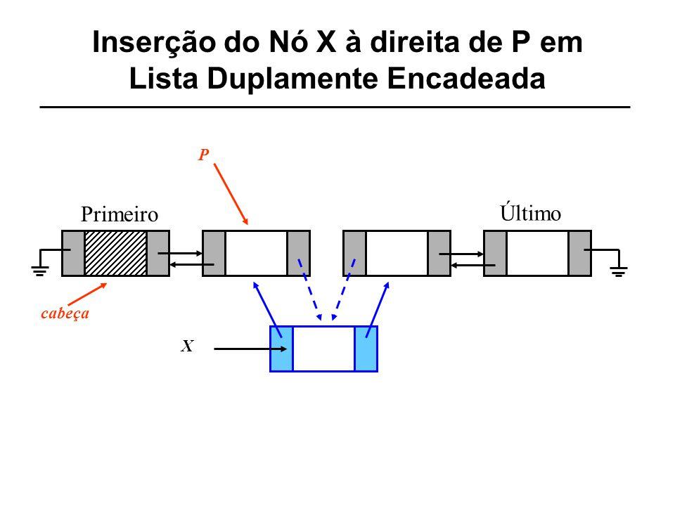 Inserção à direita de p procedure Insere_a_Direita (p:Ponteiro; x:TipoItem; var LD:TipoListaDupla; var flag: boolean); {O nó será inserido à direita do ponteiro p passado como parâmetro} var pNovo: Ponteiro; begin new(pNovo); if pNovo = nil then flag := FALSE else begin pNovo^.Item.chave := x.chave; pNovo^.Prox := p^.Prox; pNovo^.Ant := p; p^.Prox := pNovo; if pNovo^.prox = nil then LD.Ultimo := pNovo else pNovo^.Prox^.Esq := pNovo; flag := TRUE; end end; {Caso em que p aponta para o último elemento, então o novo elemento será o último da lista}