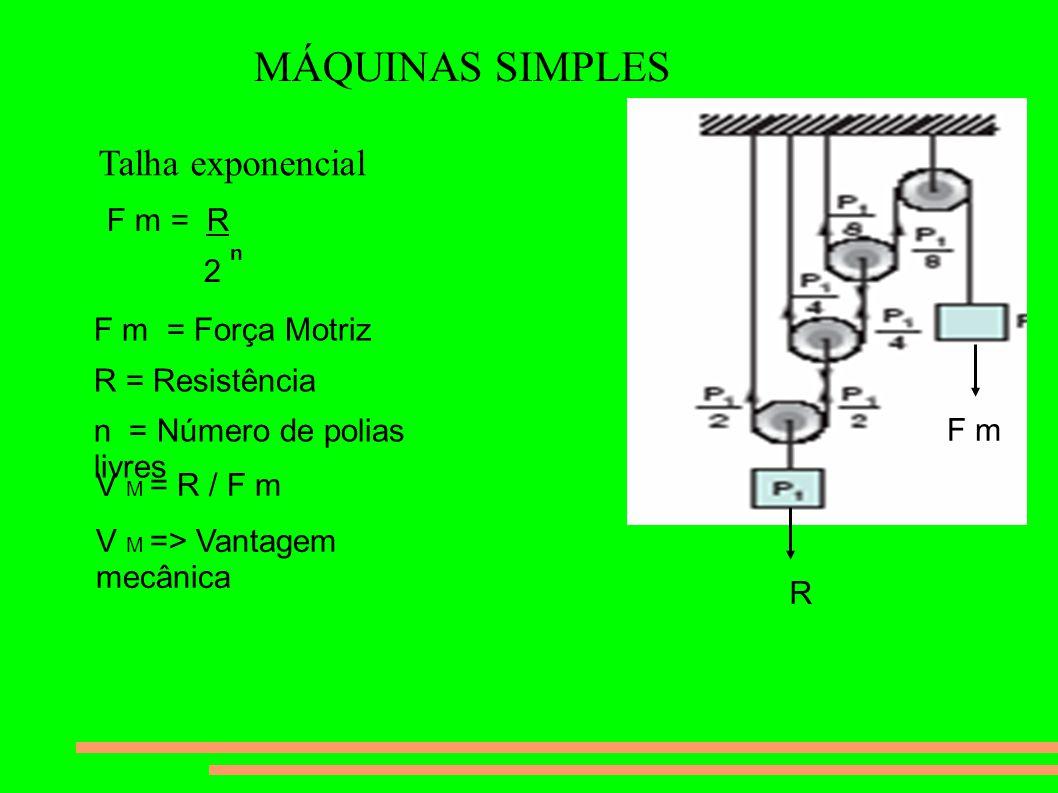 MÁQUINAS SIMPLES Talha exponencial F m = R 2 n F m = Força Motriz R = Resistência n = Número de polias livres V M = R / F m V M => Vantagem mecânica R