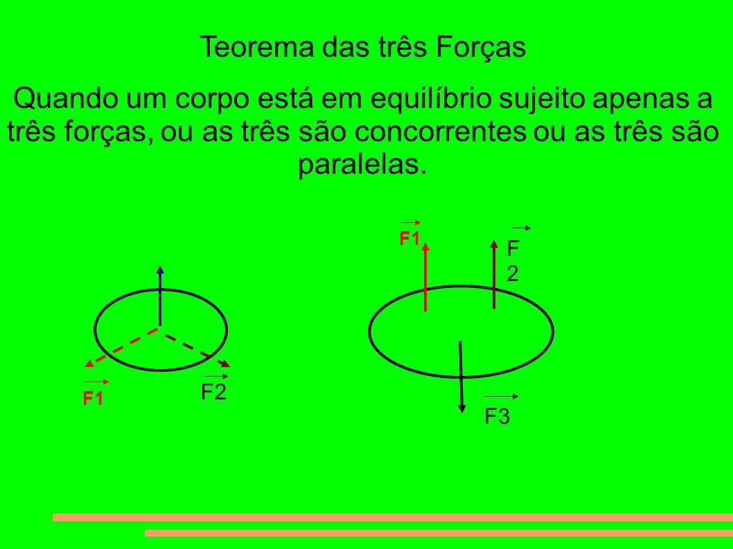 Teorema das três Forças Quando um corpo está em equilíbrio sujeito apenas a três forças, ou as três são concorrentes ou as três são paralelas. F1 F2 F