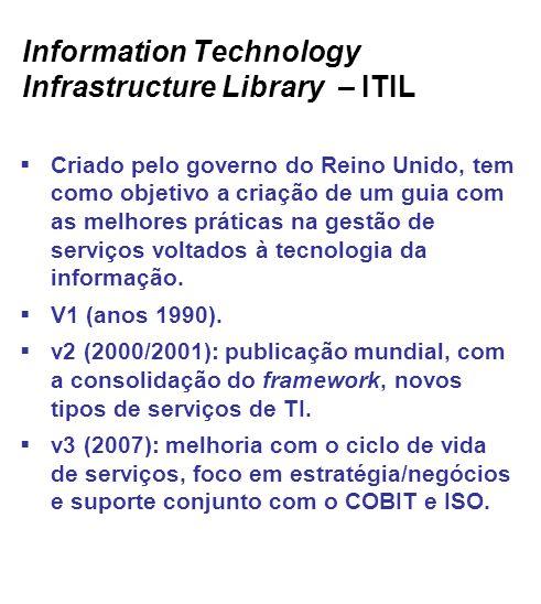 Information Technology Infrastructure Library – ITIL Criado pelo governo do Reino Unido, tem como objetivo a criação de um guia com as melhores práticas na gestão de serviços voltados à tecnologia da informação.