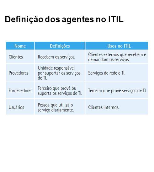 Definição dos agentes no ITIL