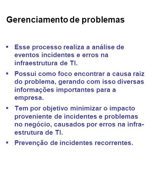 Gerenciamento de problemas Esse processo realiza a análise de eventos incidentes e erros na infraestrutura de TI.