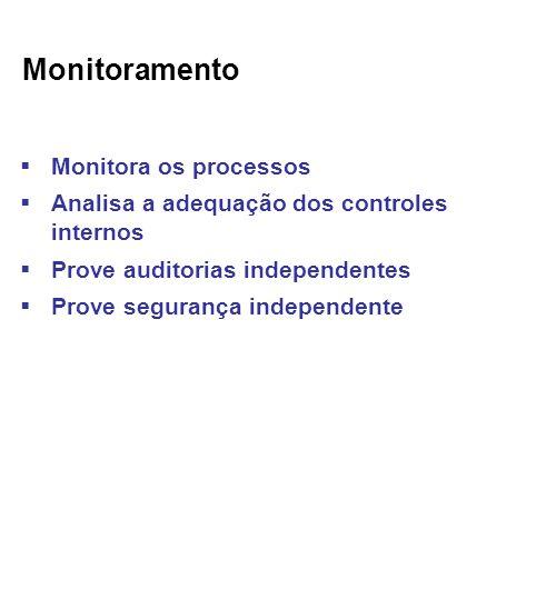 Monitoramento Monitora os processos Analisa a adequação dos controles internos Prove auditorias independentes Prove segurança independente