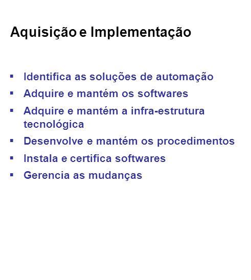 Aquisição e Implementação Identifica as soluções de automação Adquire e mantém os softwares Adquire e mantém a infra-estrutura tecnológica Desenvolve e mantém os procedimentos Instala e certifica softwares Gerencia as mudanças