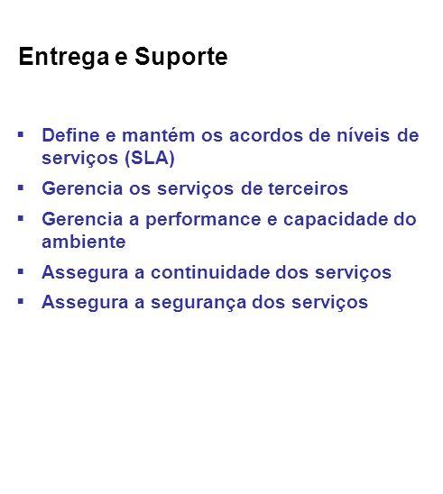 Entrega e Suporte Define e mantém os acordos de níveis de serviços (SLA) Gerencia os serviços de terceiros Gerencia a performance e capacidade do ambiente Assegura a continuidade dos serviços Assegura a segurança dos serviços