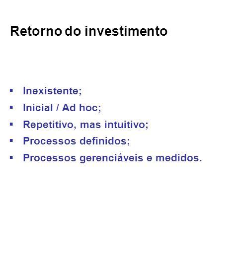 Retorno do investimento Inexistente; Inicial / Ad hoc; Repetitivo, mas intuitivo; Processos definidos; Processos gerenciáveis e medidos.