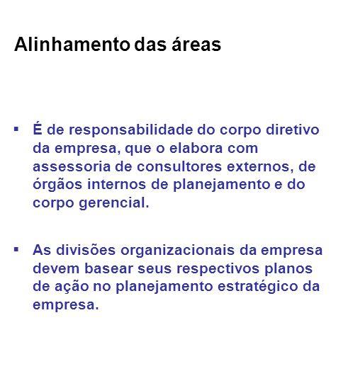 Alinhamento das áreas É de responsabilidade do corpo diretivo da empresa, que o elabora com assessoria de consultores externos, de órgãos internos de planejamento e do corpo gerencial.