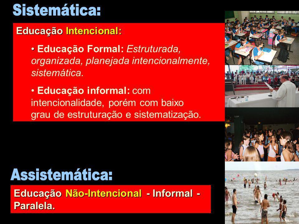 Educação Não-Intencional - Informal - Paralela. Educação Intencional: Educação Formal: Estruturada, organizada, planejada intencionalmente, sistemátic