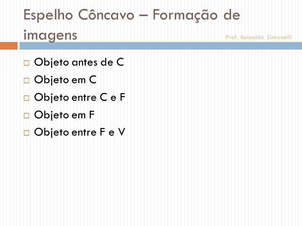 Espelho Côncavo – Formação de imagens Objeto antes de C Objeto em C Objeto entre C e F Objeto em F Objeto entre F e V Prof. Reinaldo Simonelli