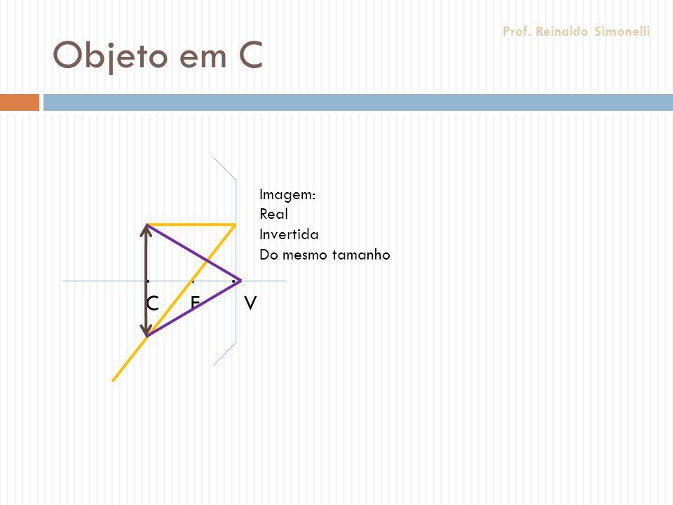 Objeto em C.F.F.C.C. V Imagem: Real Invertida Do mesmo tamanho Prof. Reinaldo Simonelli