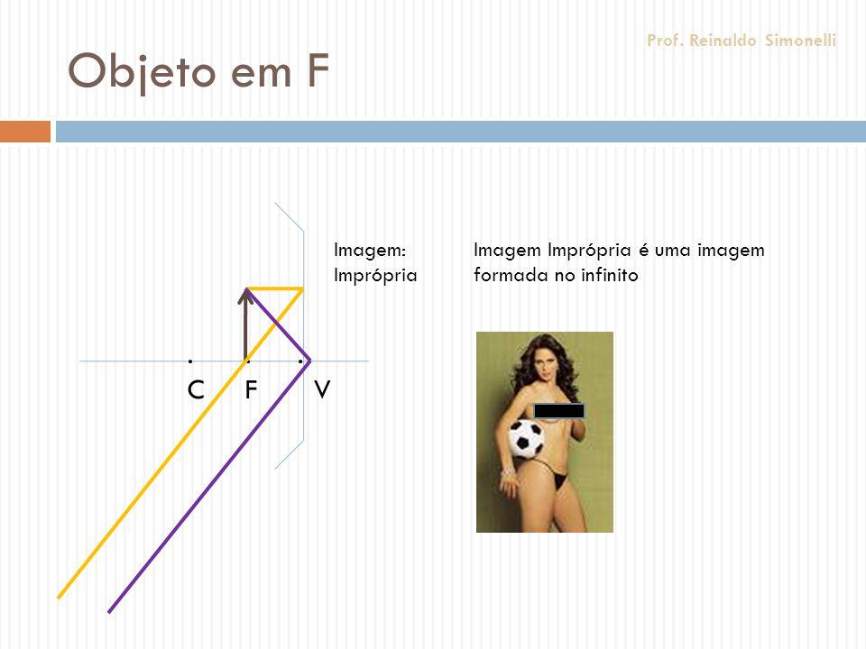 Objeto em F.F.F.C.C. V Imagem: Imprópria Imagem Imprópria é uma imagem formada no infinito Prof. Reinaldo Simonelli