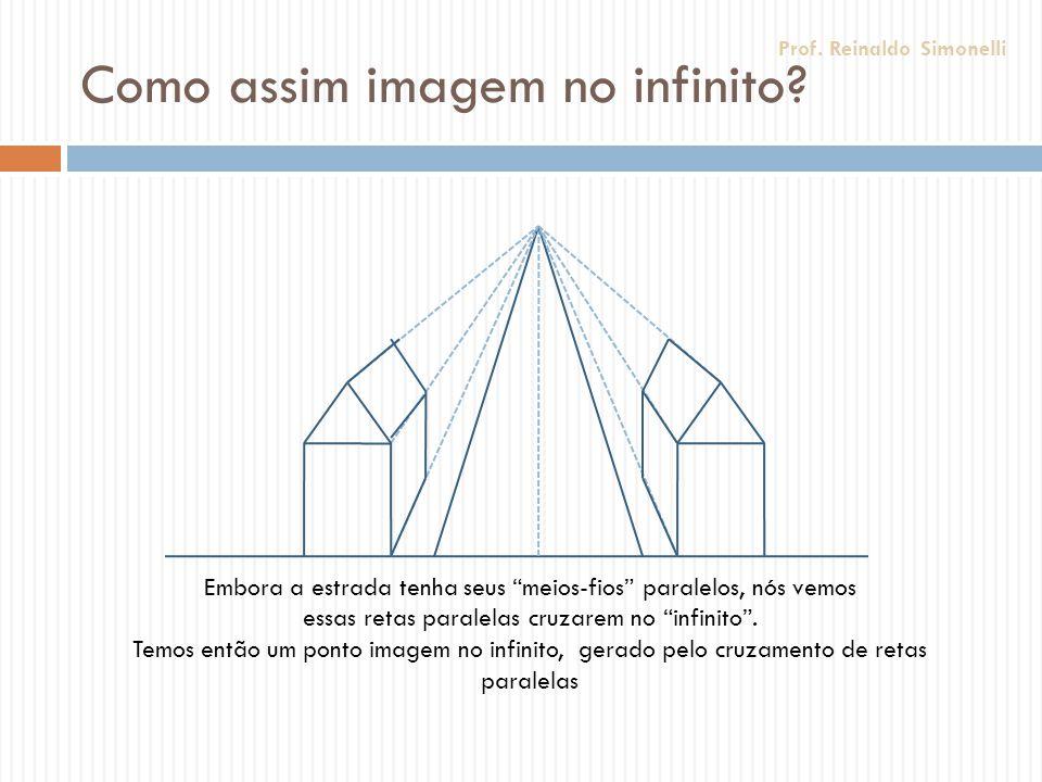 Como assim imagem no infinito? Embora a estrada tenha seus meios-fios paralelos, nós vemos essas retas paralelas cruzarem no infinito. Temos então um
