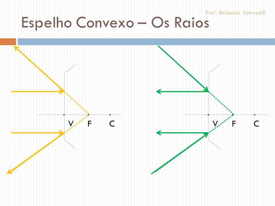 Espelho Convexo – Os Raios.F.F.C.C. V.F.F.C.C. V Prof. Reinaldo Simonelli