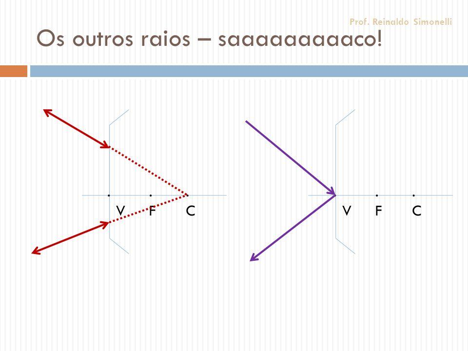 Os outros raios – saaaaaaaaaco!.F.F.C.C. V.F.F.C.C. V Prof. Reinaldo Simonelli