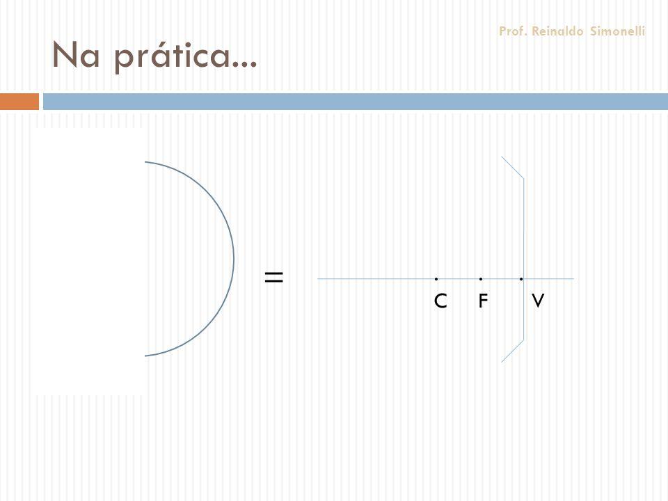Objeto em F.F.F.C.C.V Imagem: Imprópria Imagem Imprópria é uma imagem formada no infinito Prof.