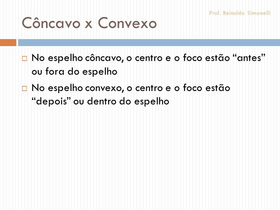 Côncavo x Convexo No espelho côncavo, o centro e o foco estão antes ou fora do espelho No espelho convexo, o centro e o foco estão depois ou dentro do