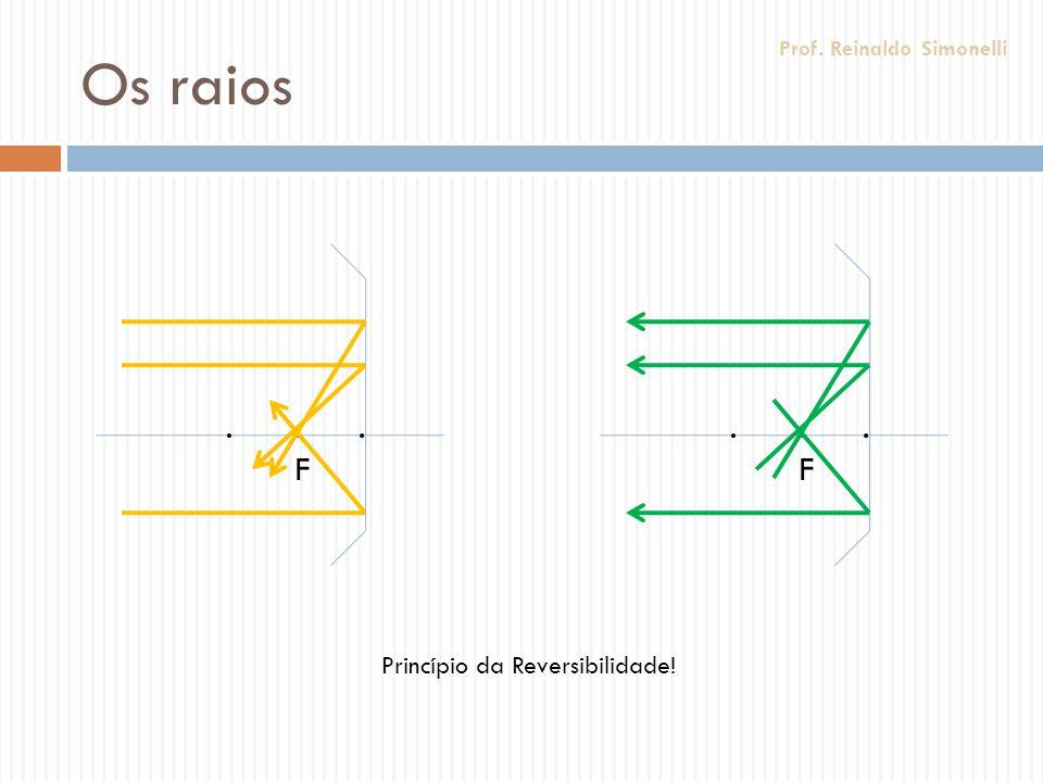 Pausa para reflexão Prof. Reinaldo Simonelli