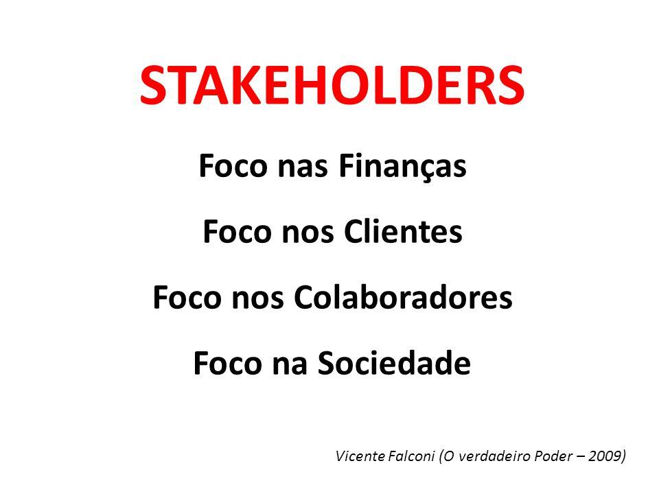 STAKEHOLDERS Foco nas Finanças Foco nos Clientes Foco nos Colaboradores Foco na Sociedade Vicente Falconi (O verdadeiro Poder – 2009)