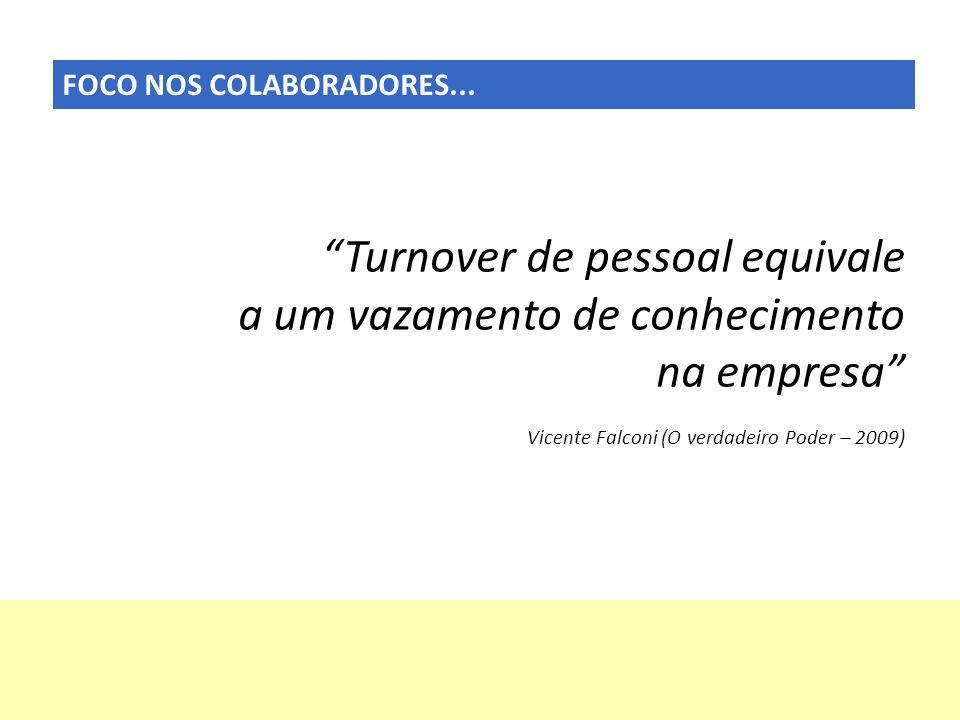 Turnover de pessoal equivale a um vazamento de conhecimento na empresa Vicente Falconi (O verdadeiro Poder – 2009) FOCO NOS COLABORADORES...