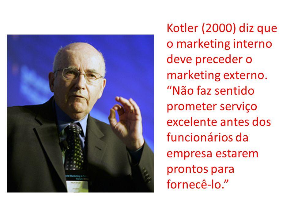 Kotler (2000) diz que o marketing interno deve preceder o marketing externo.