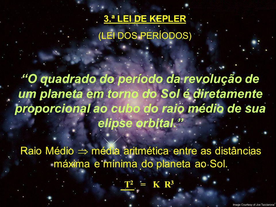 3.ª LEI DE KEPLER (LEI DOS PERÍODOS) O quadrado do período da revolução de um planeta em torno do Sol é diretamente proporcional ao cubo do raio médio