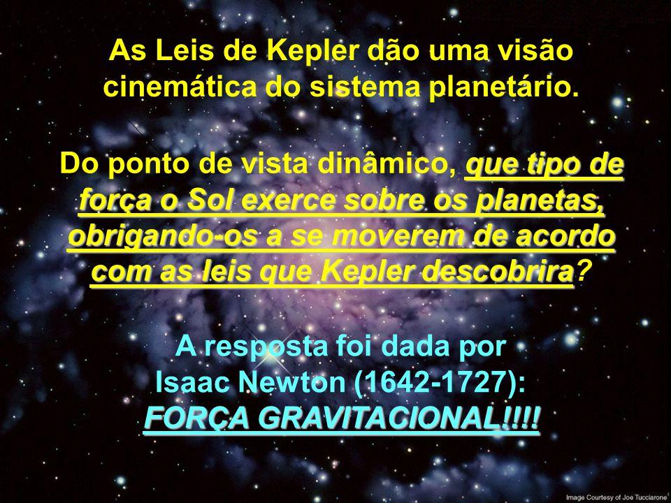 As Leis de Kepler dão uma visão cinemática do sistema planetário.