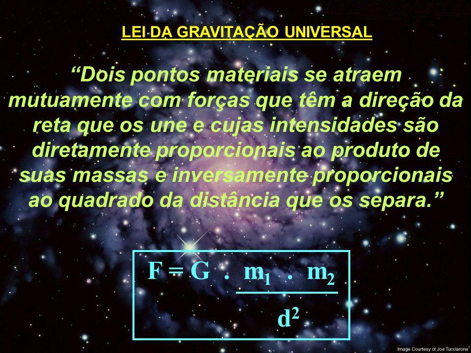LEI DA GRAVITAÇÃO UNIVERSAL Dois pontos materiais se atraem mutuamente com forças que têm a direção da reta que os une e cujas intensidades são diretamente proporcionais ao produto de suas massas e inversamente proporcionais ao quadrado da distância que os separa.