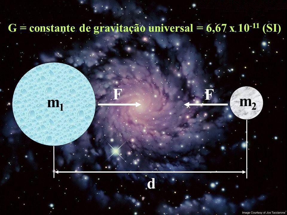 d m1m1 m2m2 F F G = constante de gravitação universal = 6,67 x 10 -11 (SI)