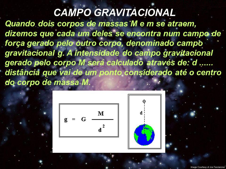CAMPO GRAVITACIONAL Quando dois corpos de massas M e m se atraem, dizemos que cada um deles se encontra num campo de força gerado pelo outro corpo, denominado campo gravitacional g.