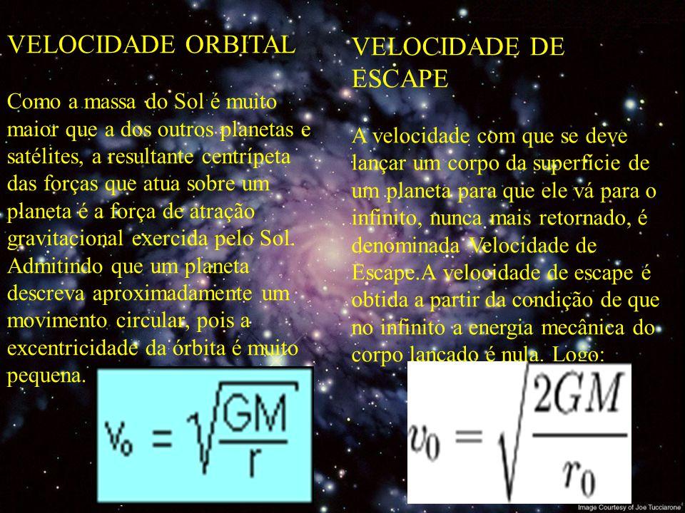 VELOCIDADE ORBITAL Como a massa do Sol é muito maior que a dos outros planetas e satélites, a resultante centrípeta das forças que atua sobre um plane