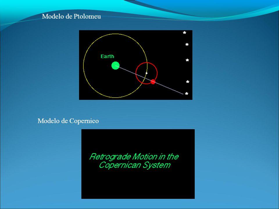 Modelo de Ptolomeu Modelo de Copernico