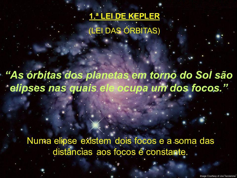 1.ª LEI DE KEPLER (LEI DAS ÓRBITAS) As órbitas dos planetas em torno do Sol são elipses nas quais ele ocupa um dos focos. Numa elipse existem dois foc