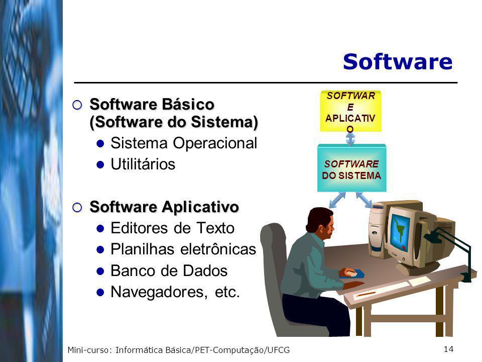 Mini-curso: Informática Básica/PET-Computação/UFCG 14 SOFTWARE DO SISTEMA SOFTWAR E APLICATIV O Software Software Básico (Software do Sistema) Software Básico (Software do Sistema) Sistema Operacional Utilitários Software Aplicativo Software Aplicativo Editores de Texto Planilhas eletrônicas Banco de Dados Navegadores, etc.
