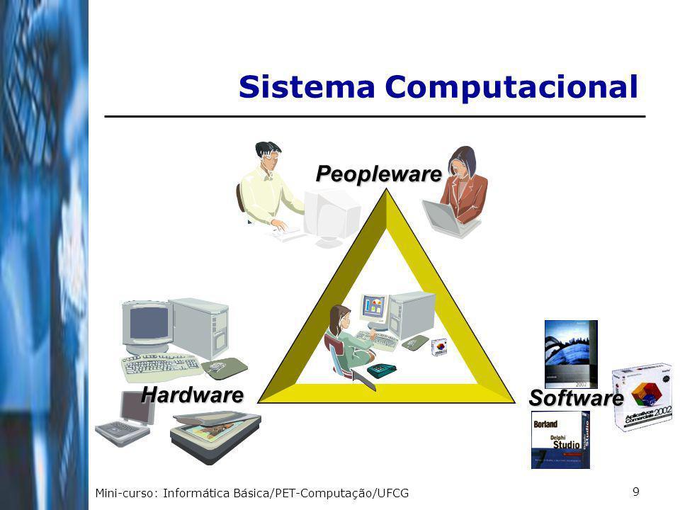 Mini-curso: Informática Básica/PET-Computação/UFCG 10 Peopleware Peopleware Componente humana de um sistema de computação, i.e.