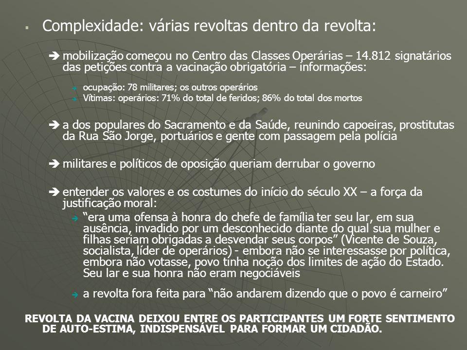 Complexidade: várias revoltas dentro da revolta: mobilização começou no Centro das Classes Operárias – 14.812 signatários das petições contra a vacina