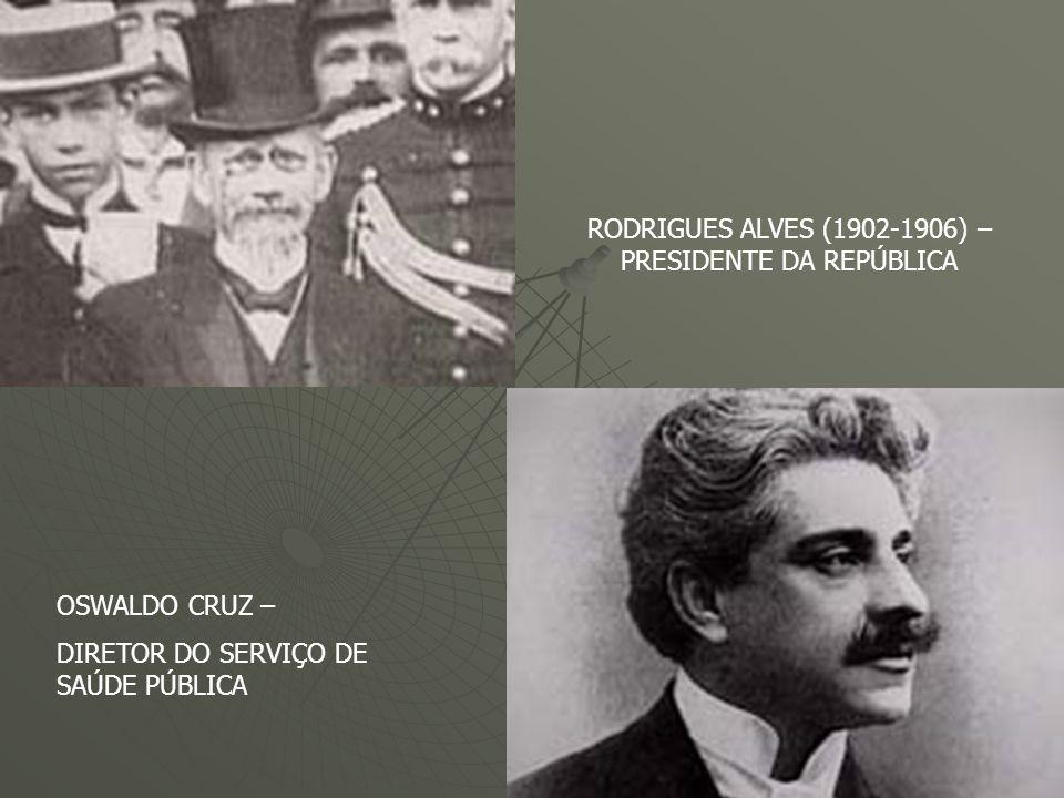 RODRIGUES ALVES (1902-1906) – PRESIDENTE DA REPÚBLICA OSWALDO CRUZ – DIRETOR DO SERVIÇO DE SAÚDE PÚBLICA